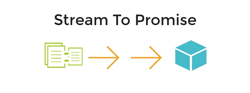 stream-to-promise